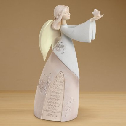 loss of mother gift ideas. Bereavement Angel Figurine